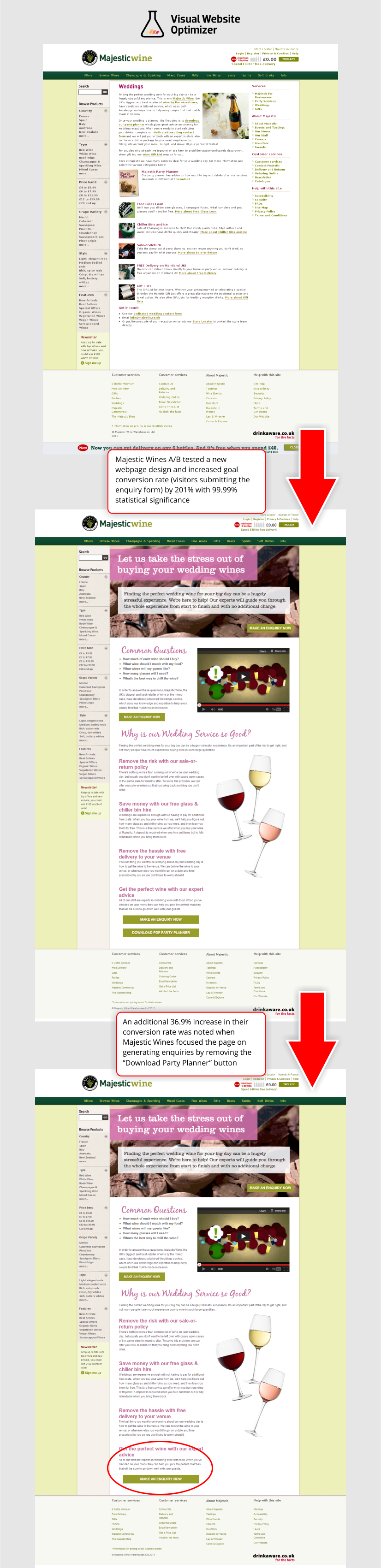 Entire process of Majestic Wines' conversion rate optimization that resulted in 201% increase in leads generated